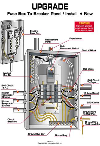 electrical-upgrades  Amp Panel Meter Wiring Diagram on